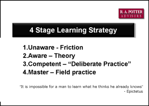 4 Stages of Learning Strategy